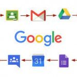 5 Manfaat Aplikasi Google Yang Jarang Diketahui