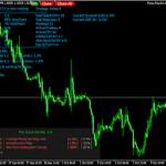 Keuntungan Algorithmic Trading